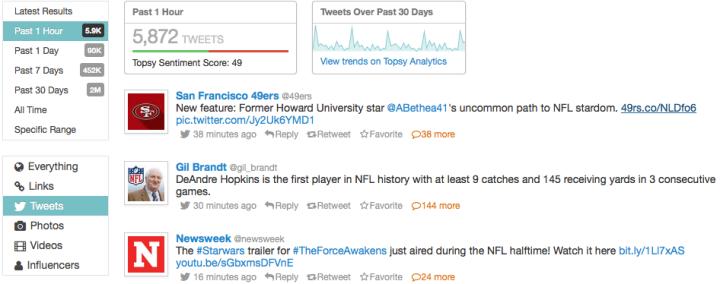 Topsy, NFL, 49ers, ParkerMather, Social Media Monitoring