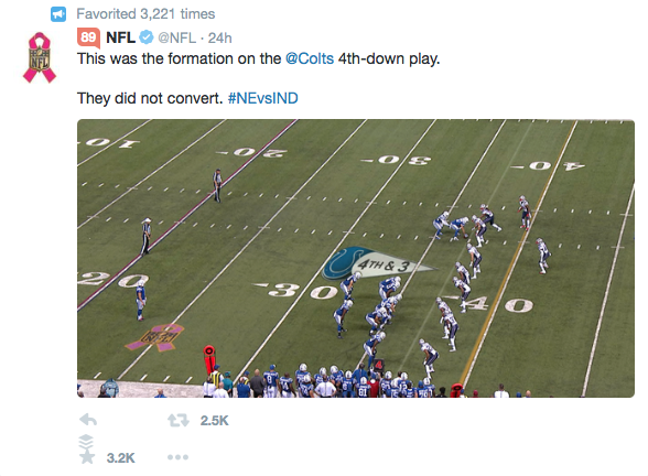 NFL, Twitter, Colts, ParkerMather, social media listening